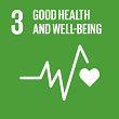 SDGs3 GOOD HEALTH AND WELL-BEING